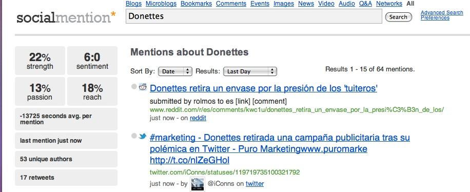 Social Mention Donettes